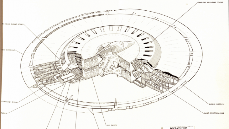Project 1794 (Saucer-Type Aircraft)