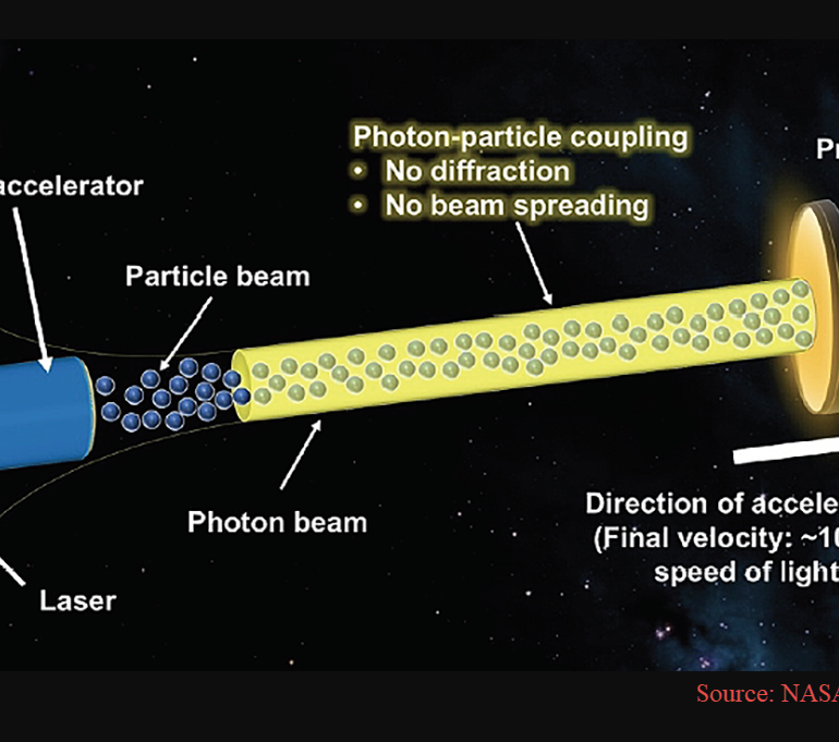 Beamed Energy Propulsion / Beamed Laser Energy Propulsion Documents