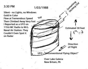Sketch of Object & Comments by Witness.