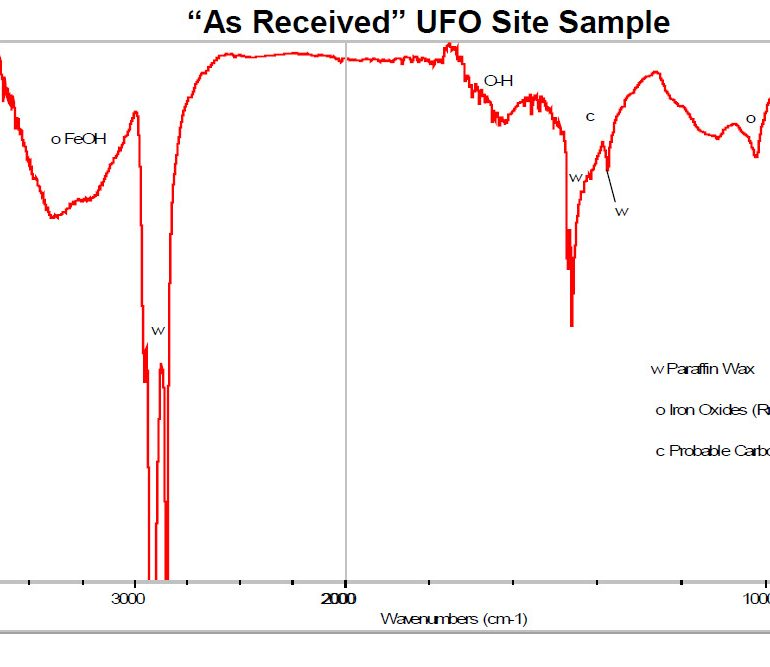 Analysis of a Sample from the Shikmona Beach, Israel UFO Event of September 28, 1987
