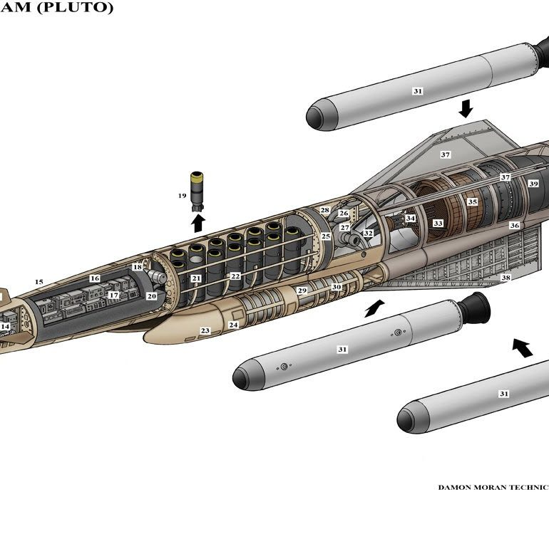 Project Pluto – Nuclear RAMJET Engines