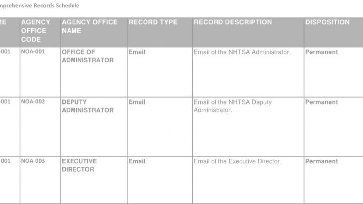 National Highway Traffic Safety Administration (NHTSA) Comprehensive Records Schedule