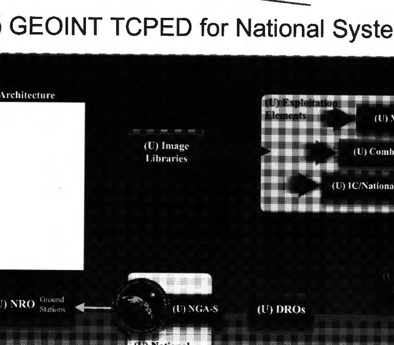 The National Reconnaissance Office (NRO) Satellite Resource Guides